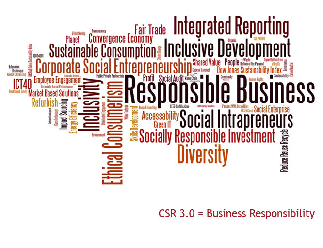 CSR 3.0 Business Responsibility word cloud